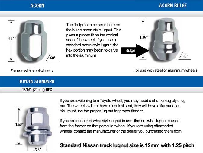 Acura Tl Rims Amp Infiniti G37 Rims Please Look Pics Amp Specs